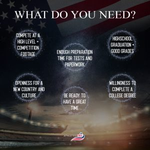 Requirements for a Sports Scholarship in the USA