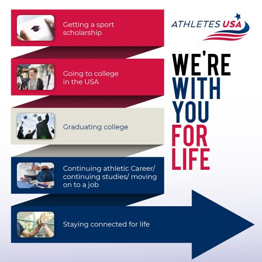 Sports Scholarship Requirements USA