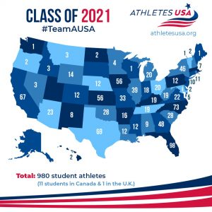 Committed Athletes on a Sport Scholarship in the USA - Success Stories 2020